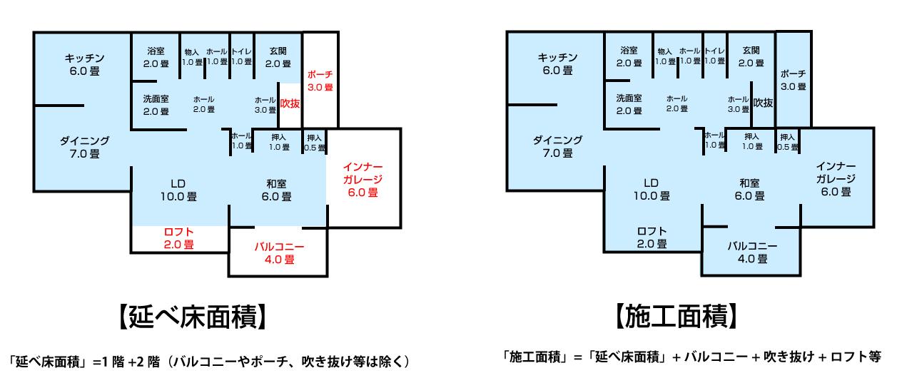 延べ 床 面積 と は 床面積・延べ面積(延べ床面積)とは。容積率との関係や計算方法を図解...